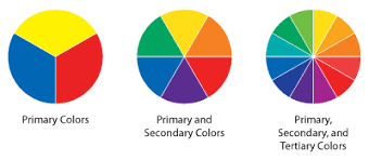 This image has an empty alt attribute; its file name is primary-colors-image.png